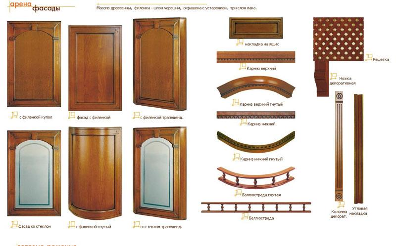 двери для шкаф купе в леруа мерлен